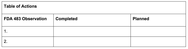FDA 483观察值