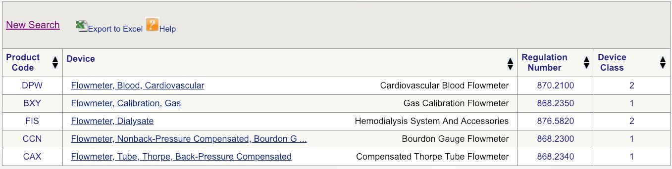 FDA产品代码
