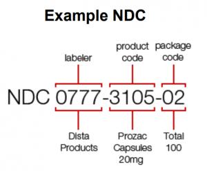 NDC编号