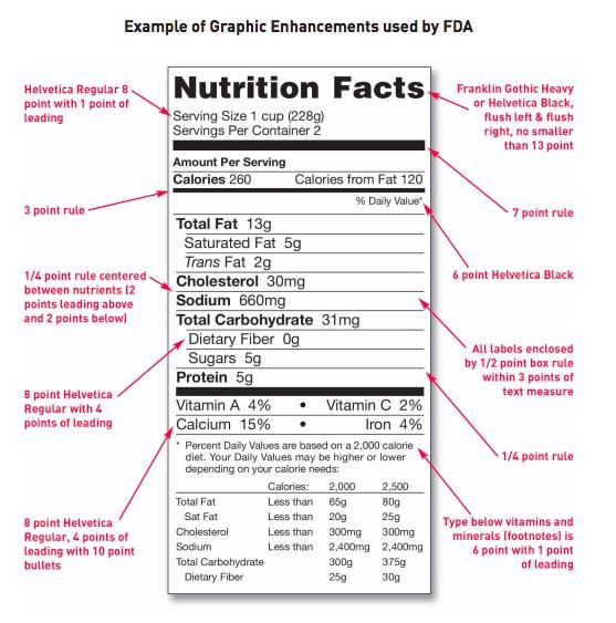 美国FDA认证食品饮料和膳食补充剂标签要求