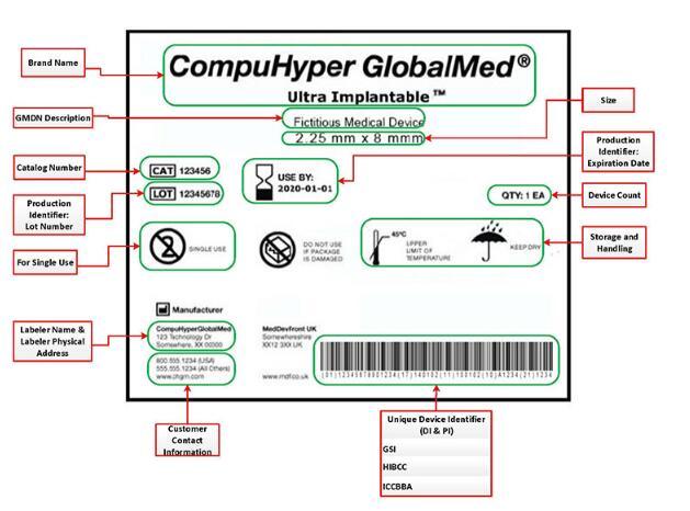 FDA认证医疗器械标签要求
