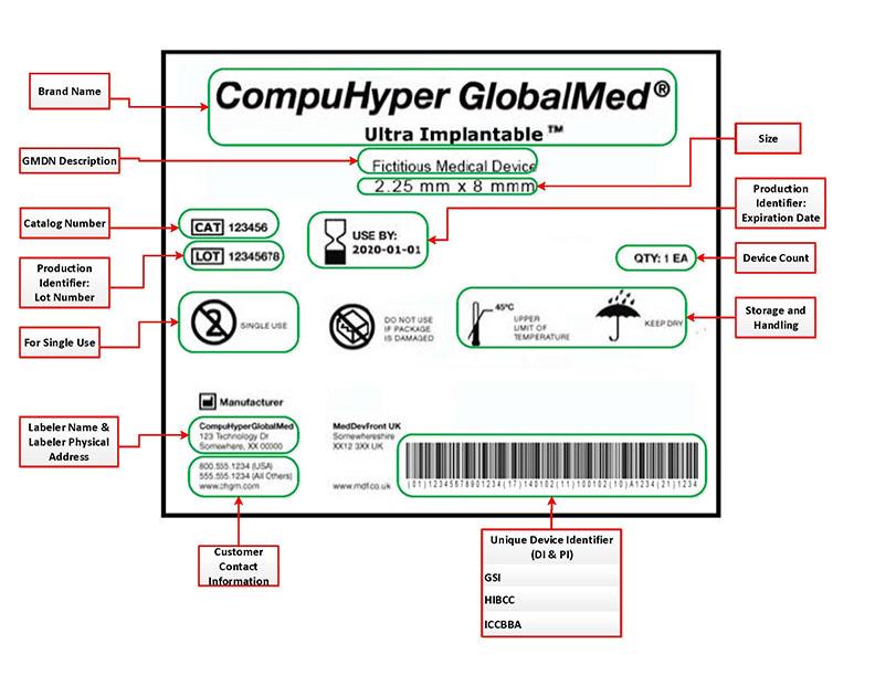 美国FDA认证全球数据库(GUDID)和设备标识符(UDI)
