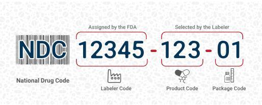 药品FDA认证法规NDC