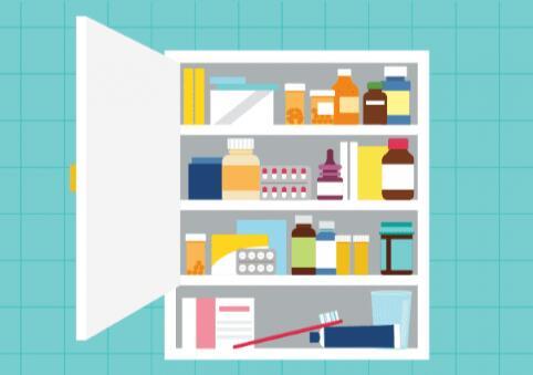 FDA认证OTC药品机构注册和OTC药品清单