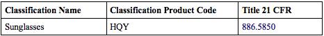 太阳镜FDA认证为啥按照医疗注册?